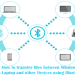 How to transfer files between the Windows PC-Laptop and other devices using Bluetooth.
