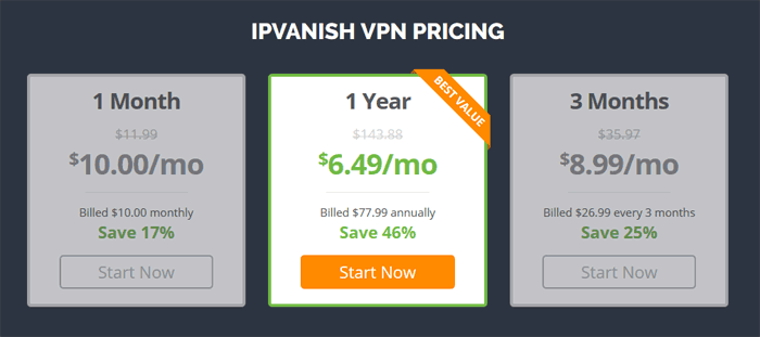 IP VANISH VPN PRICE
